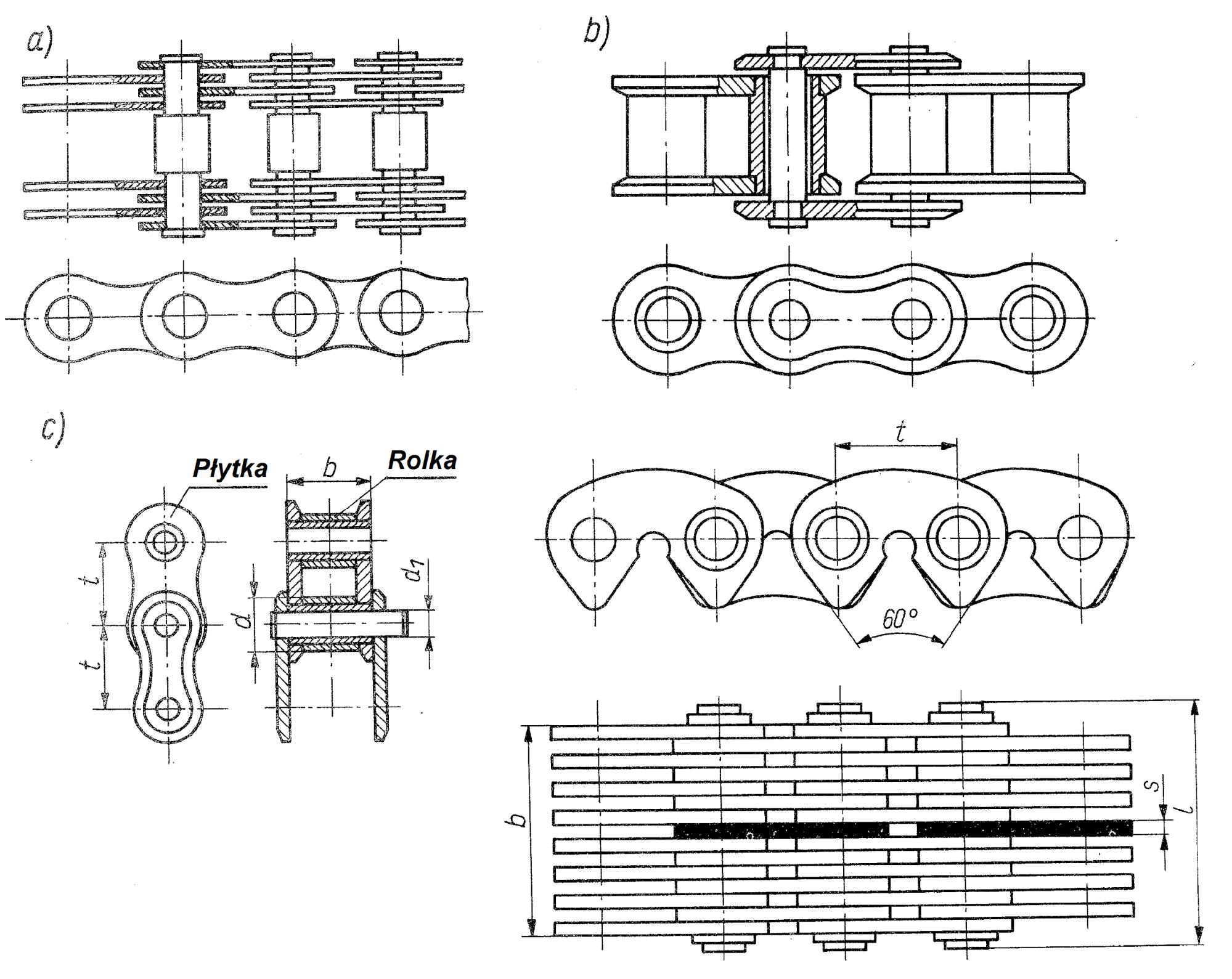 Łańcuchy: a) sworzniowy, b) tulejkowy, c) rolkowy, d) zębaty